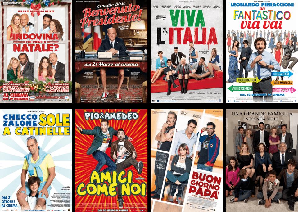 Product placement - marketing e comunicazione | Studio Ponzelli